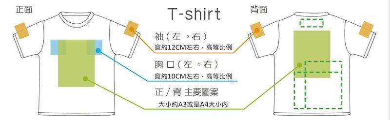 網版印刷位置圖